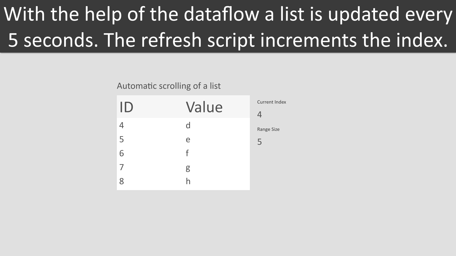 Script example for automatic scrolling of a list using a dataflow
