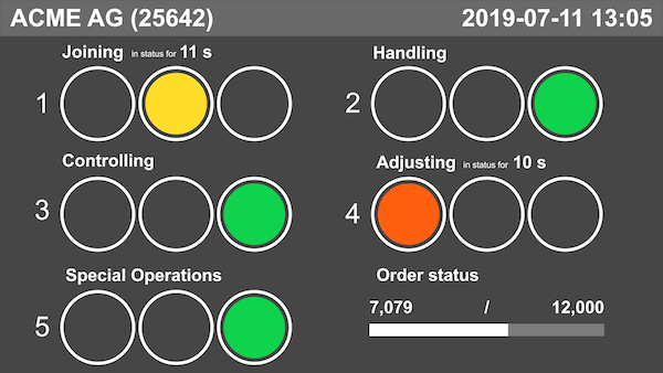 Simple Andon Board for Monitoring 5 Production Steps